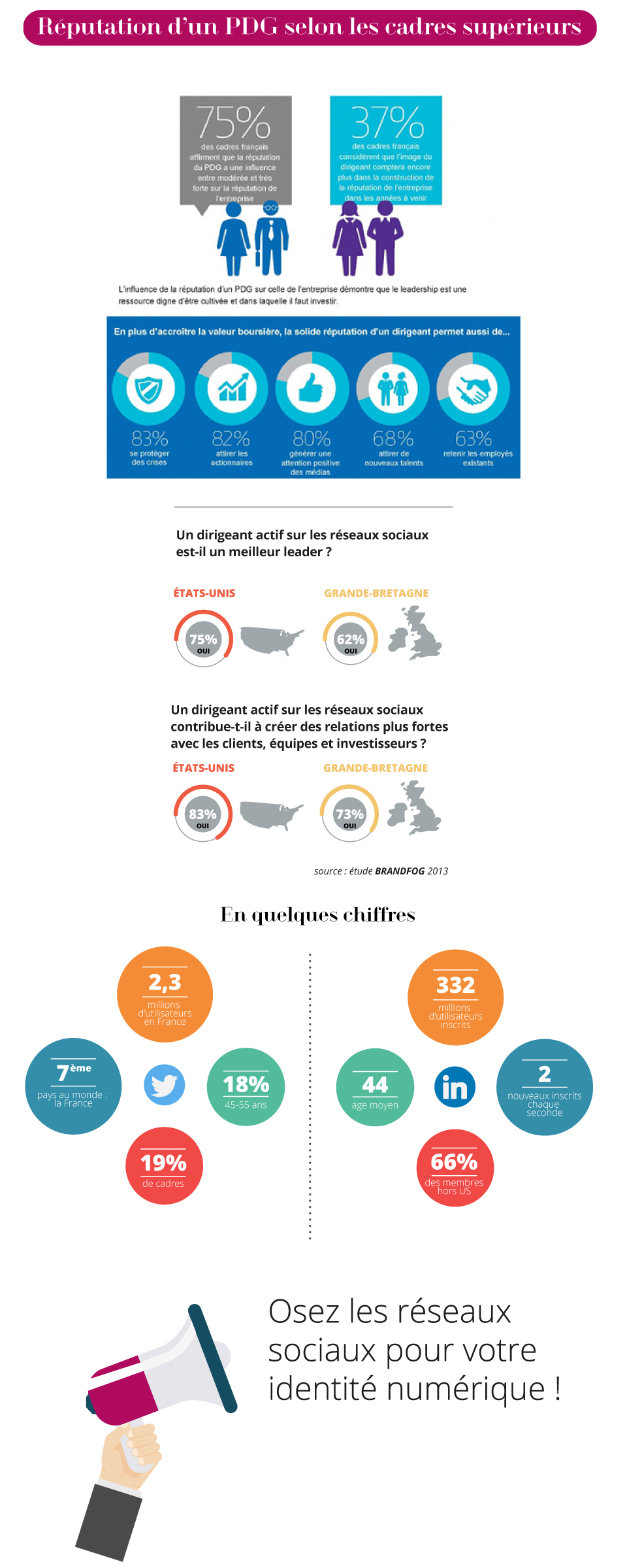 infographie-web03